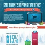 Online Shopping Security by ADT